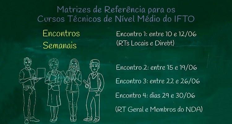 IFTO realiza encontros para elaboração das Matrizes de Referência para os cursos Técnicos de Nível Médio
