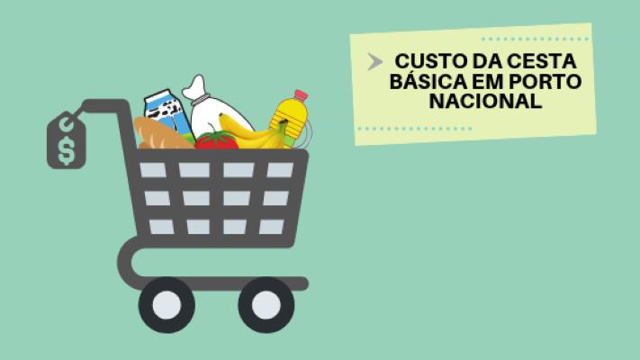 Pesquisa acompanha custo da cesta básica em Porto Nacional